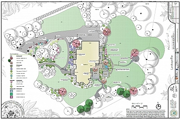 Woodinville Plan